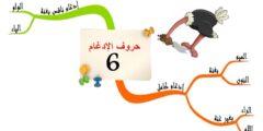 ما هي حروف الاظهار وفق أحكام التجويد