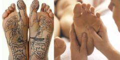 خريطة الجسم في باطن القدم وفوائد علم الانعكاسات